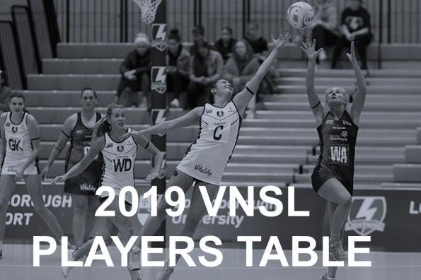 2019 VNSL P